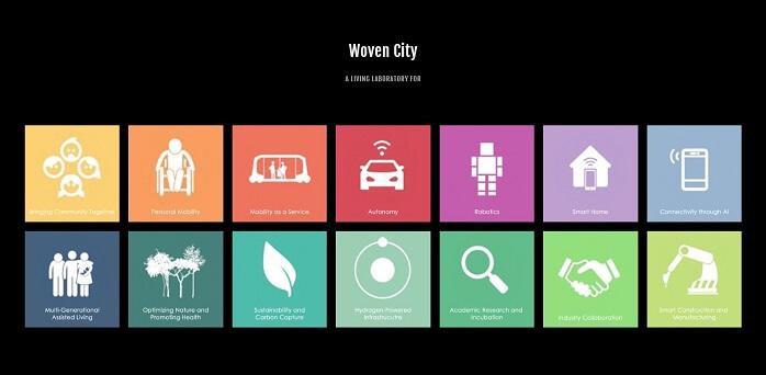 Woven Cityでは様々な人が暮らす
